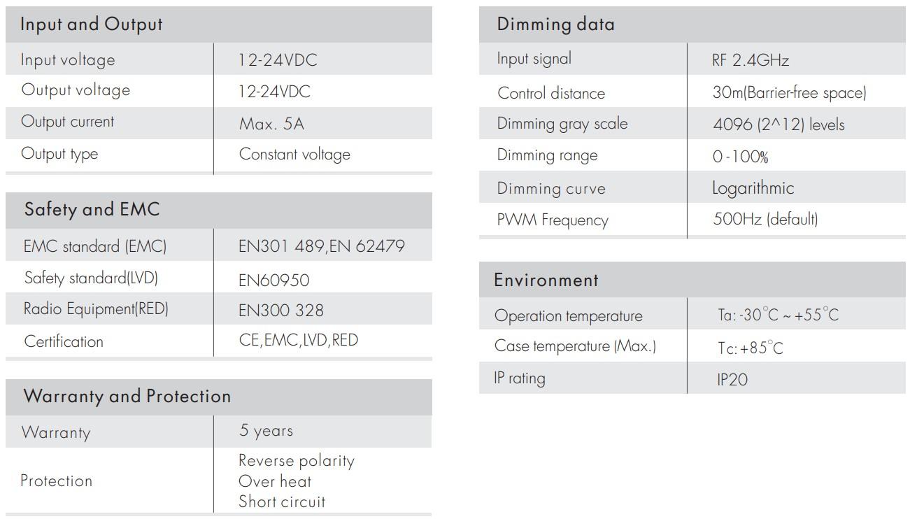 v1m table.jpg